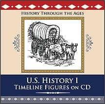 U.S. History I Timeline Figures CD